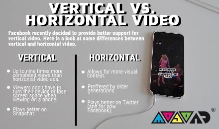 Facebook Upgrades Vertical Video for Mobile